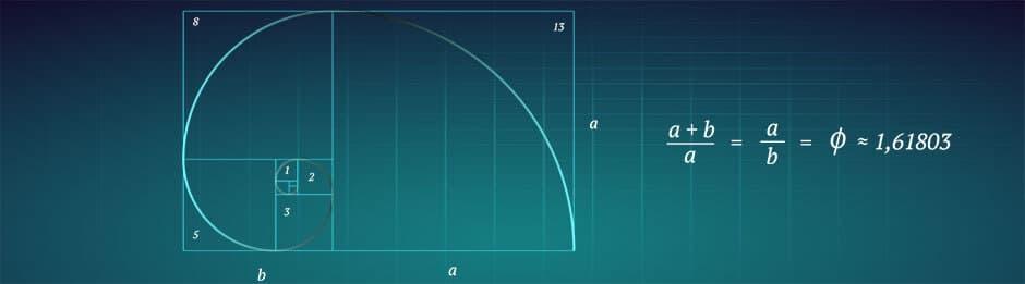 Formel der goldenen Spirale