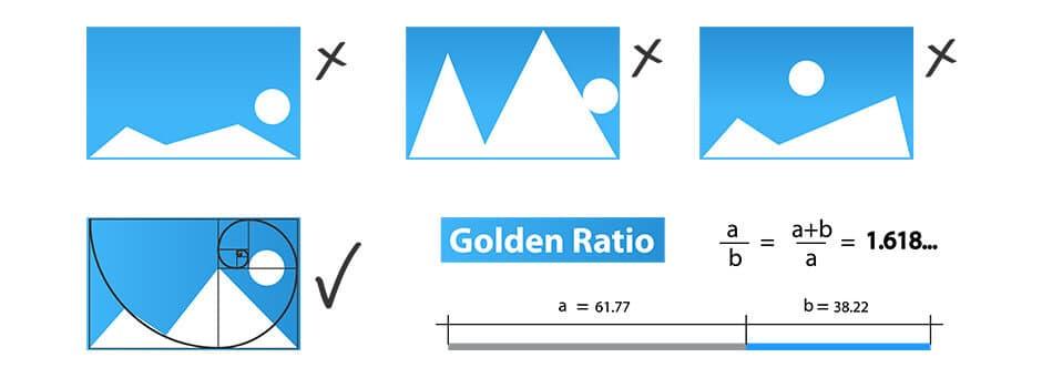 Beispiele mit goldenem Schnitt