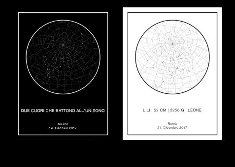 Mappa Stellare Personalizzata
